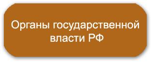 Органы государственной власти РФ